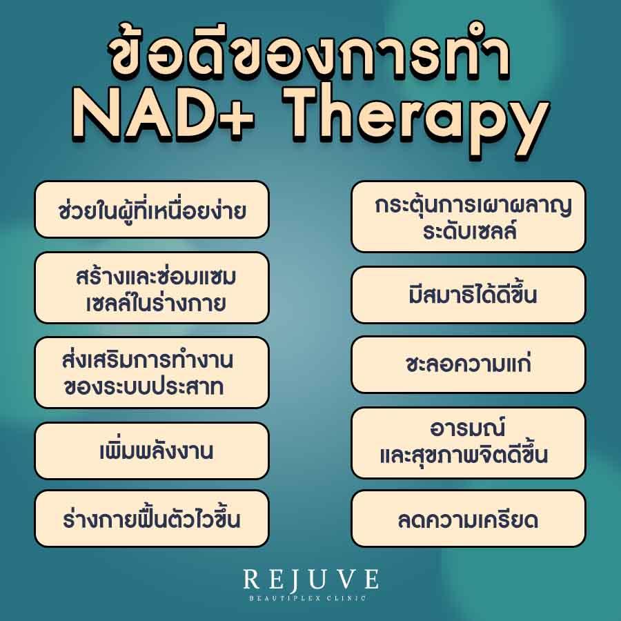ข้อดีของการทำ Nad iv Therapy - First Clinic