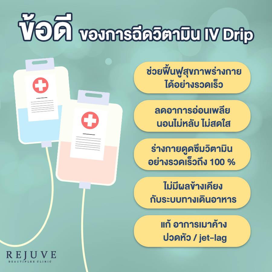 ข้อดี ของการฉีดวิตามิน IV Drip - First Clinic
