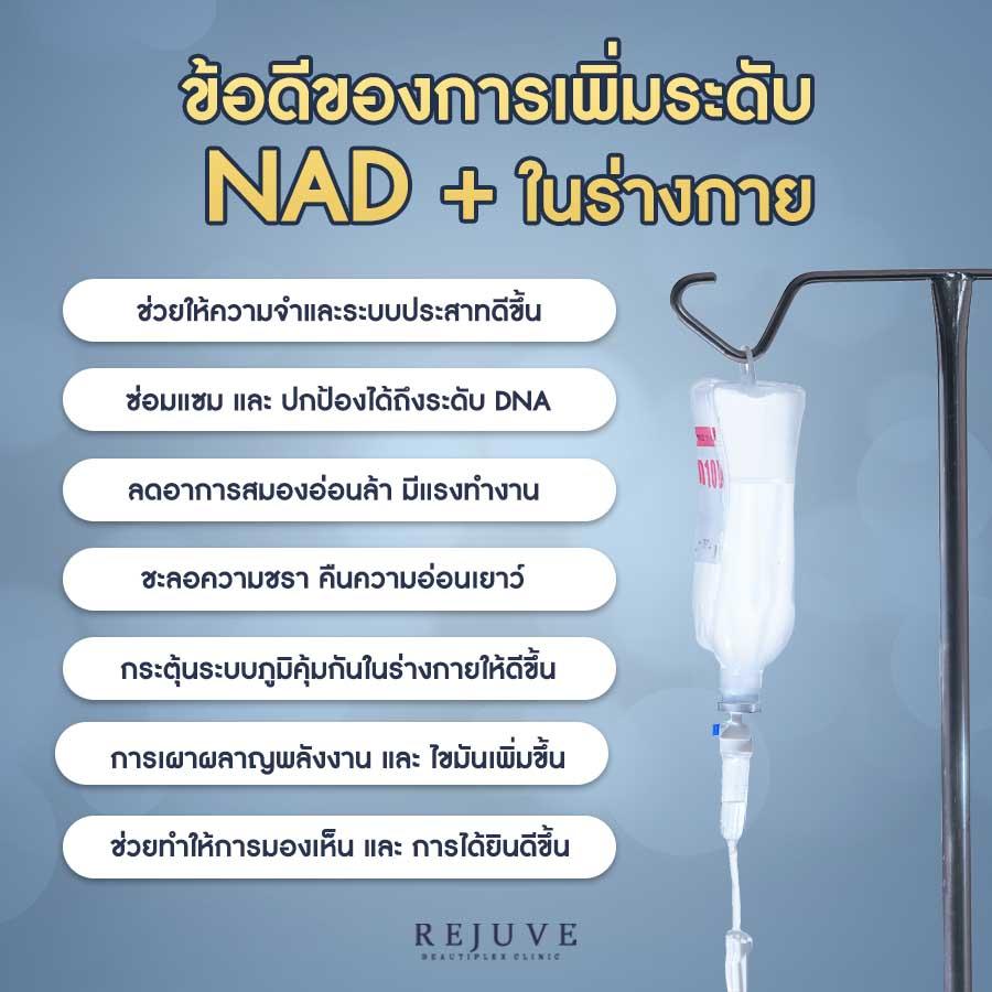 ข้อดีของการเพิ่มระดับ วิตามิน NAD+ ในร่างกาย - First Clinic