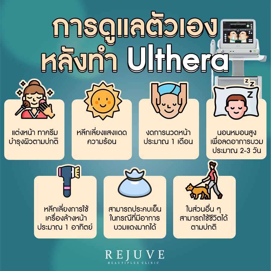 การดูแลตัวเองหลังทำ Ulthera - First Clinic