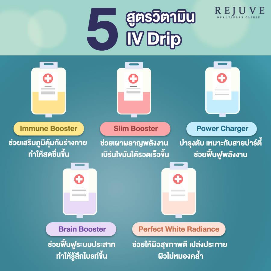 5 สูตรวิตามิน IV Drip - First Clinic